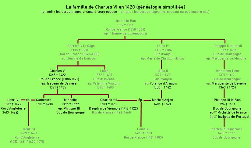 famille de Charles VI.PNG