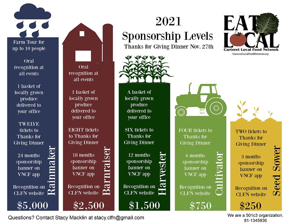Sponsorship Levels 2021.png