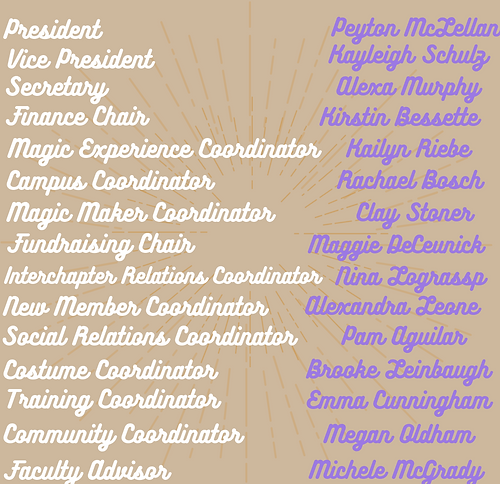 AMOM Executive board.png