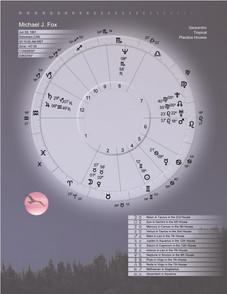 natal birth chart