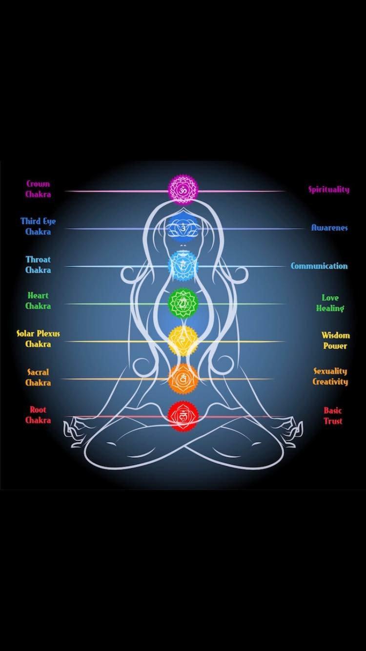 Advanced Chakra Balance