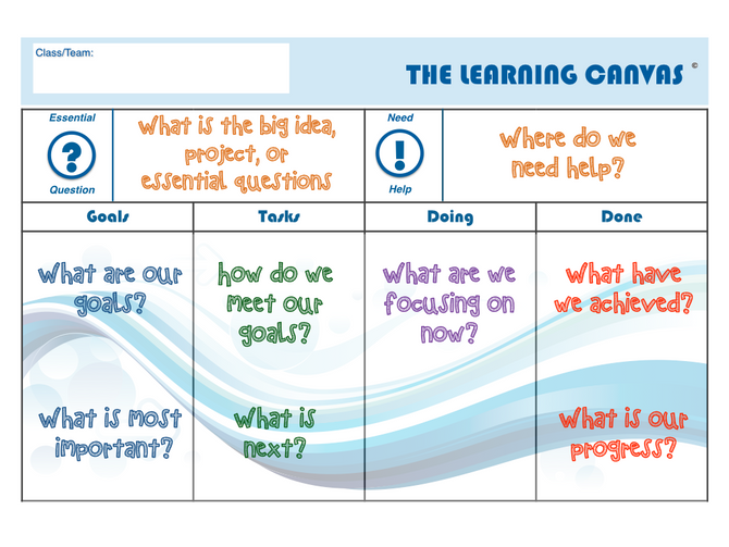 The Learning Canvas: An Aid for Self-Directed Learners