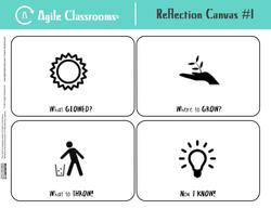 Reflection #1: Glow,Grow,Throw,Know