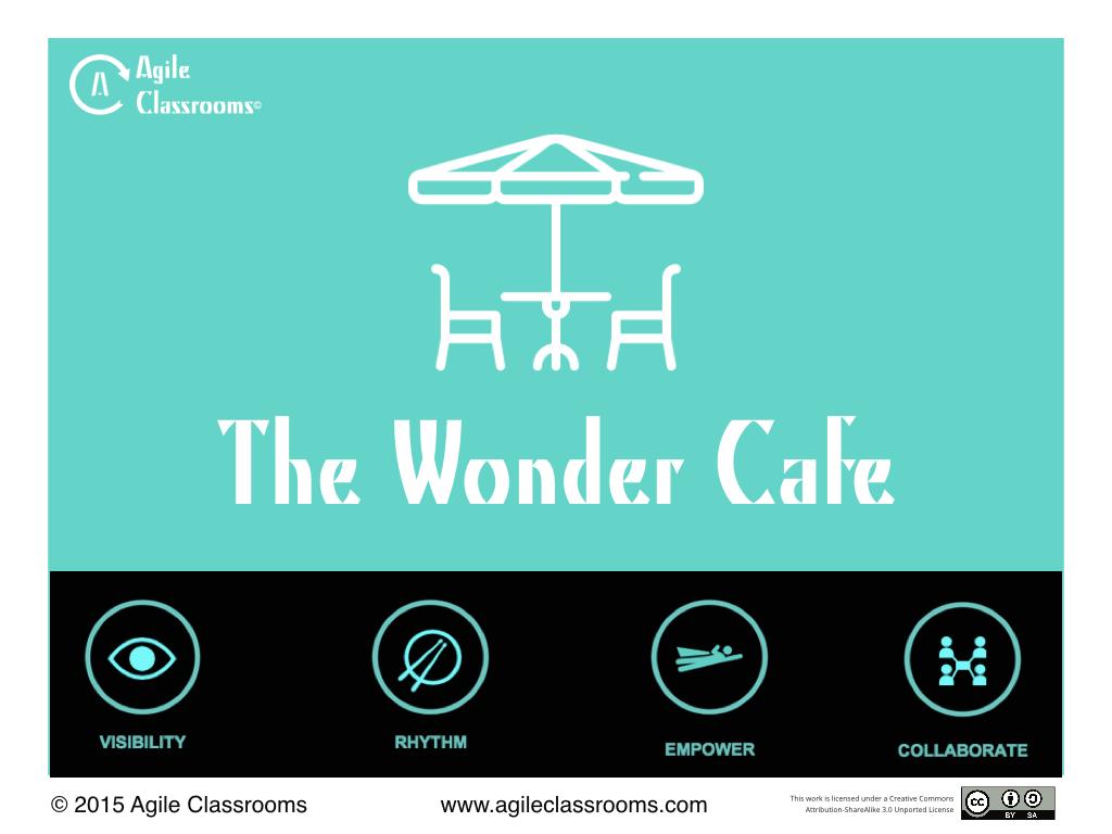 Wonder Cafe Cards.001