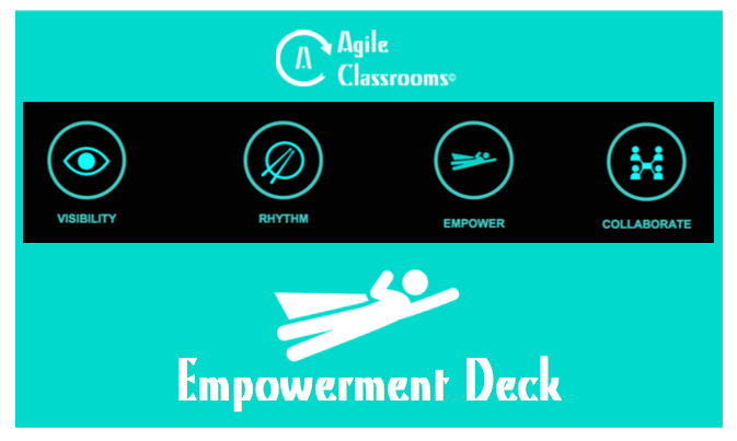 Empowerment Deck (Index Card Size)