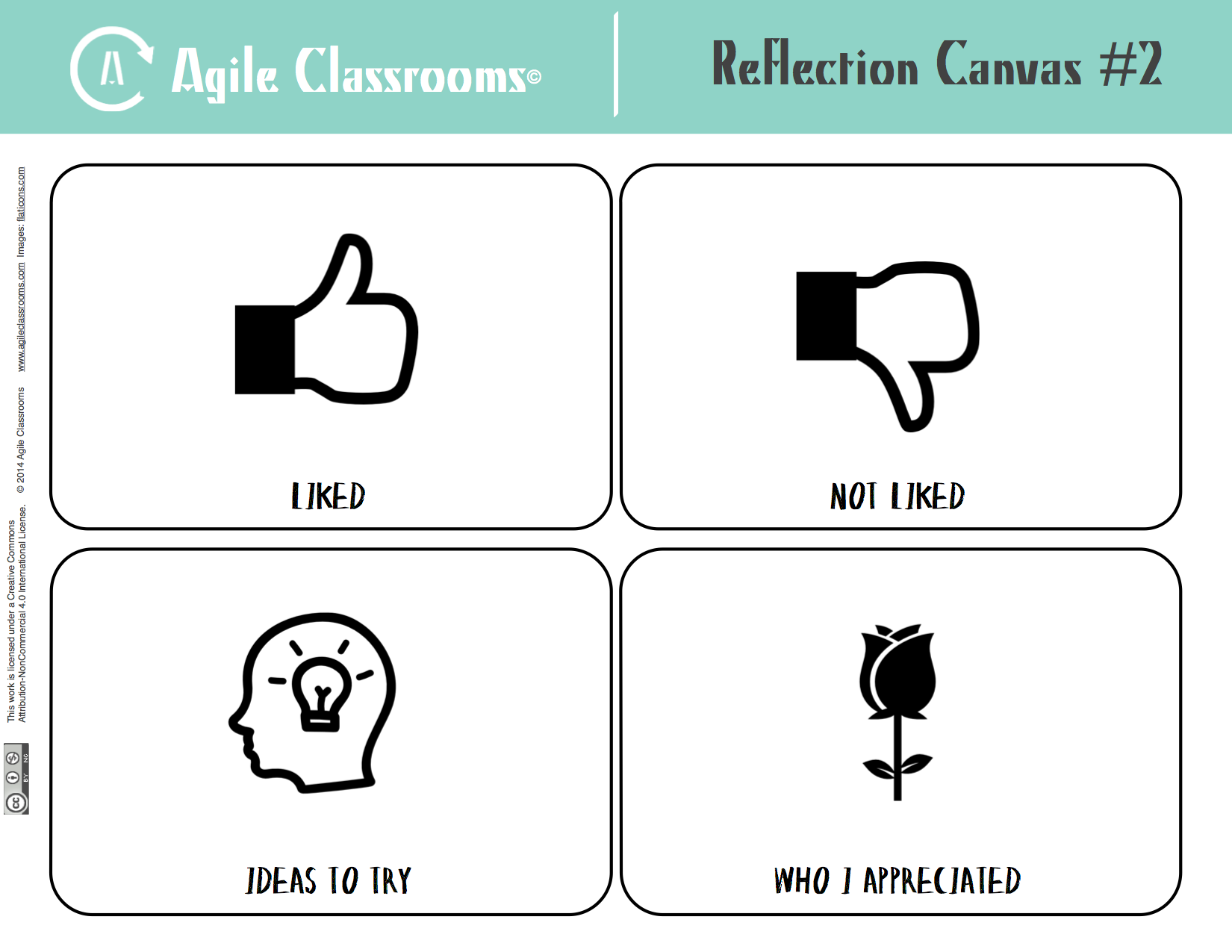 Reflection #2-Learning Matrix