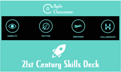 21st Century Skills Deck