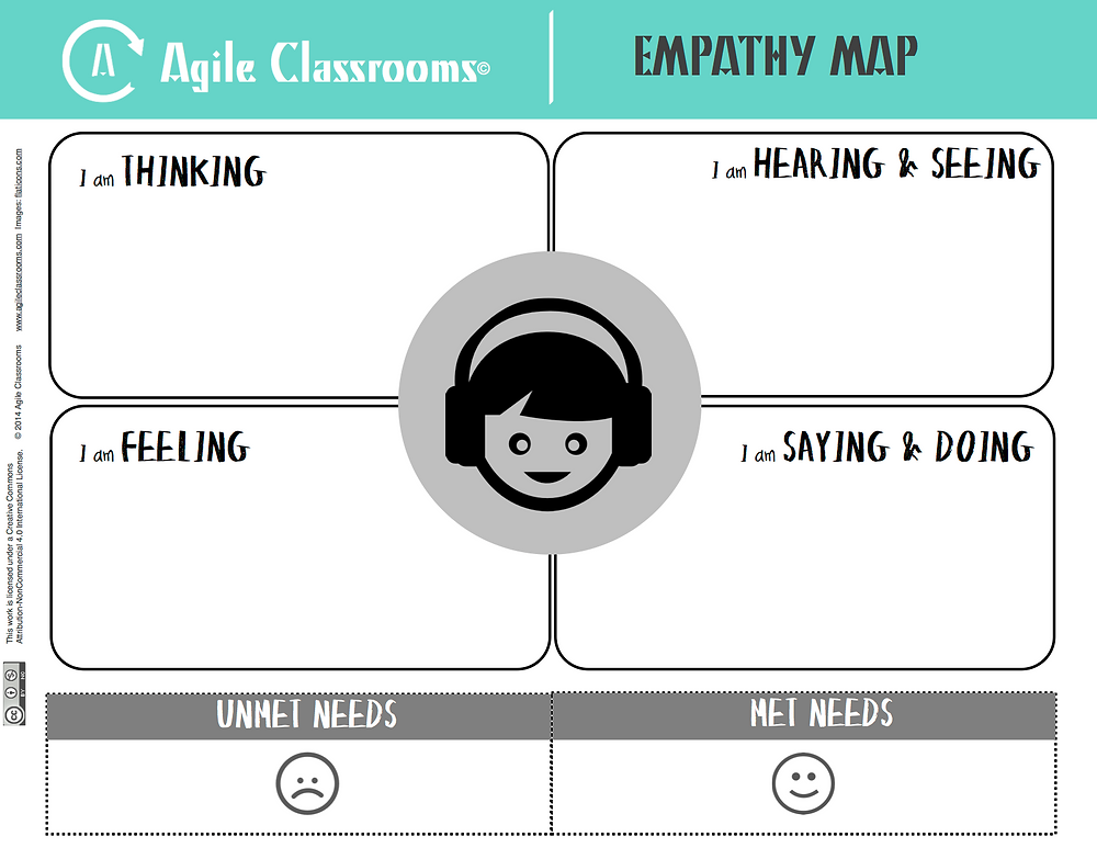 Agile Classrooms -Empathy Map.png