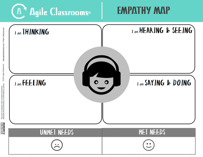 A Classroom Management Strategy: Empathy