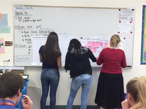 Empathy Mapping Session with Teachers & Students