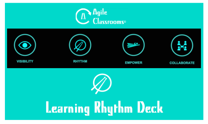 Learning Rhythm Deck (3x5)