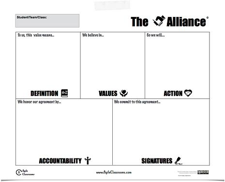 The Alliance Canvas Agile Classrooms