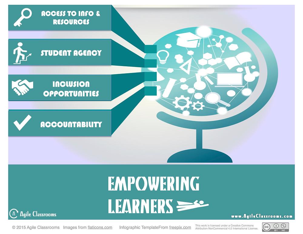 Unpacking Empowerment Poster.jpg