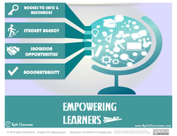 Empowering Learners Infographic