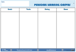 Personal Learning Canvas