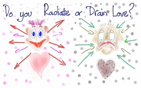 Do you radiate or drain love?