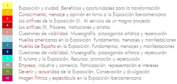 relación_simposios.png