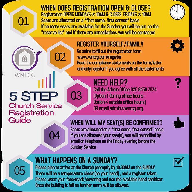 5 Step Registration guide for Sunday ser