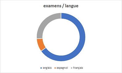examens certifiants  2020 site web.jpg