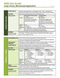 NEB Use Guide, Large Mechanized Farms, v