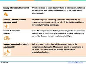 Leading AH Companies in India: 2017-18