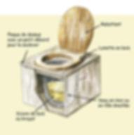 toilettes seches.jpg