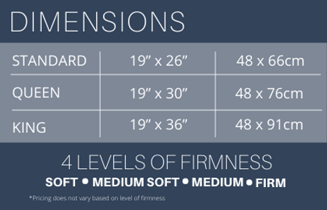 """Dimension: STANDARD : 19"""" x 26"""" ; QUEEN: 19"""" X 30""""; KING: 19"""" X 36"""";  4 LLEVELS OF FORMNESS: SOFR - MEDIUM SOFT - MEDIUM - FIRM. * Pricing does not vary based on level of firmness."""