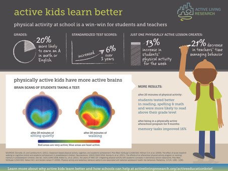 Physically Active Learning