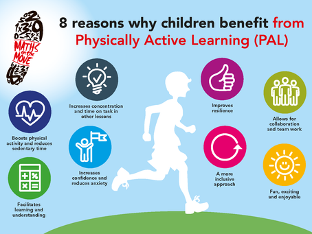 8 reasons why children benefit from Physically Active Learning Indoor break is no fun for teachers.