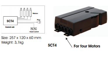 SCT4-MDT2-EU