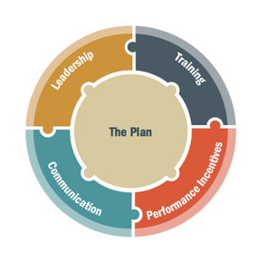 The Plan graphic