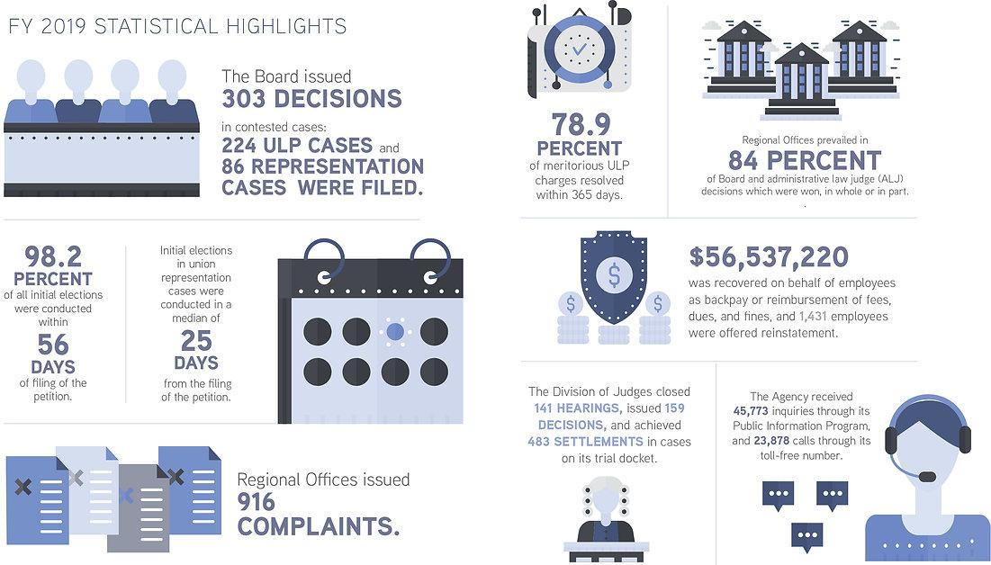 NLRB infographic.jpg