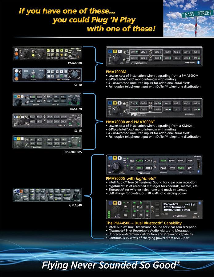 Baker Avionics Audio Panels