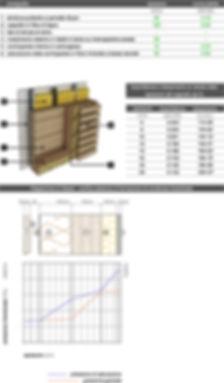 Scheda tacnica parete in legno Xlam. Trasmittanza parete in legno. Diagramma di Glaser