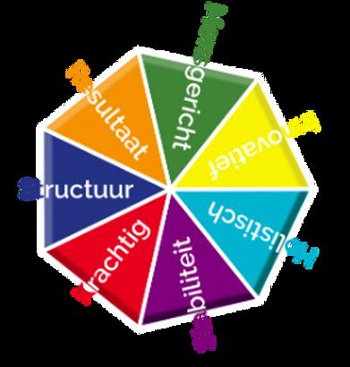 Kleurencirkel 1.png