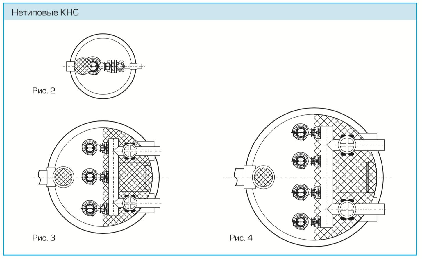 Нетиповой проект КНС от 1 до 4 насосов