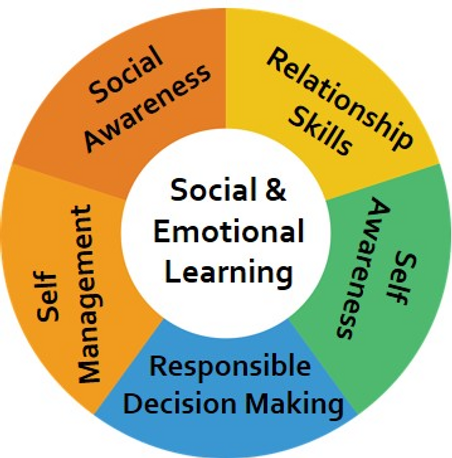 social-emotional-learning.png
