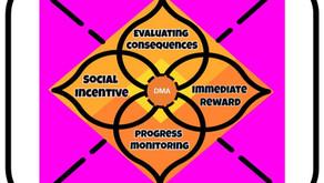Diametric Motivational Approach