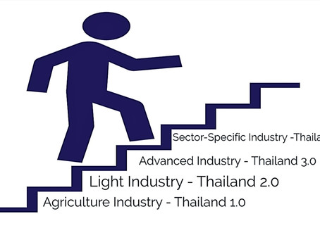 Education 4.0: An Article Critique on Strategies for Thailand's Trailblazers