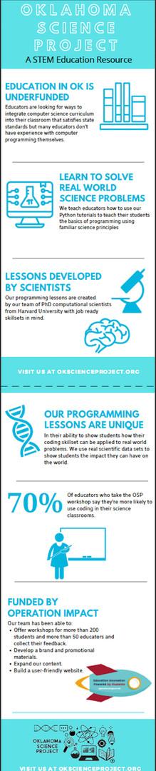 Oklahoma Science Project