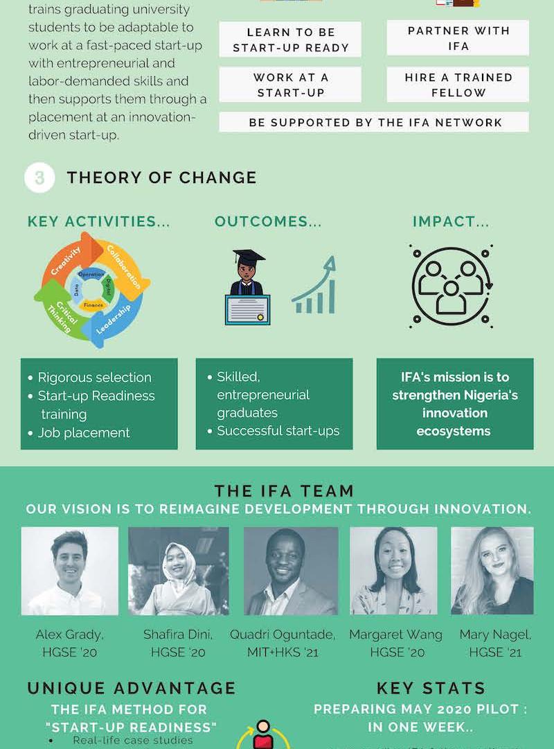 Innovate for Africa