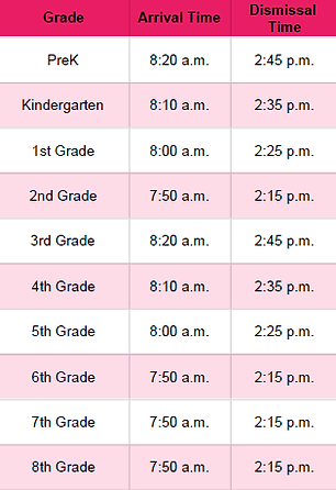Arrival and Departure Times.png