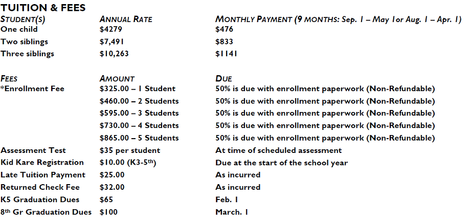 Tuition Snapshot.png