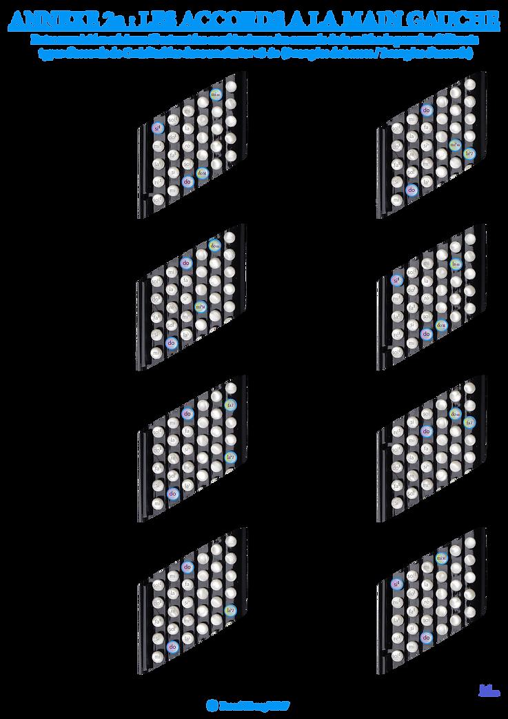 accords combinés pour l'accordéon