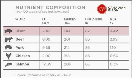 nutrition_chart_edited.jpg