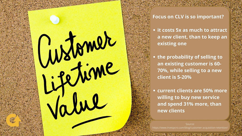 CLV is so important, as it costs 5x as much to attract a new client, than to keep an existing one  the probability of selling to an existing customer is 60-70%, while selling to a new client is 5-20%  current clients are 50% more willing to buy new service and spend 31% more, than new clients.