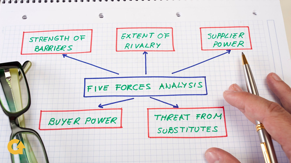 Porter's Five Forces is Powerful Tool to Evaluate Software House Business Environment