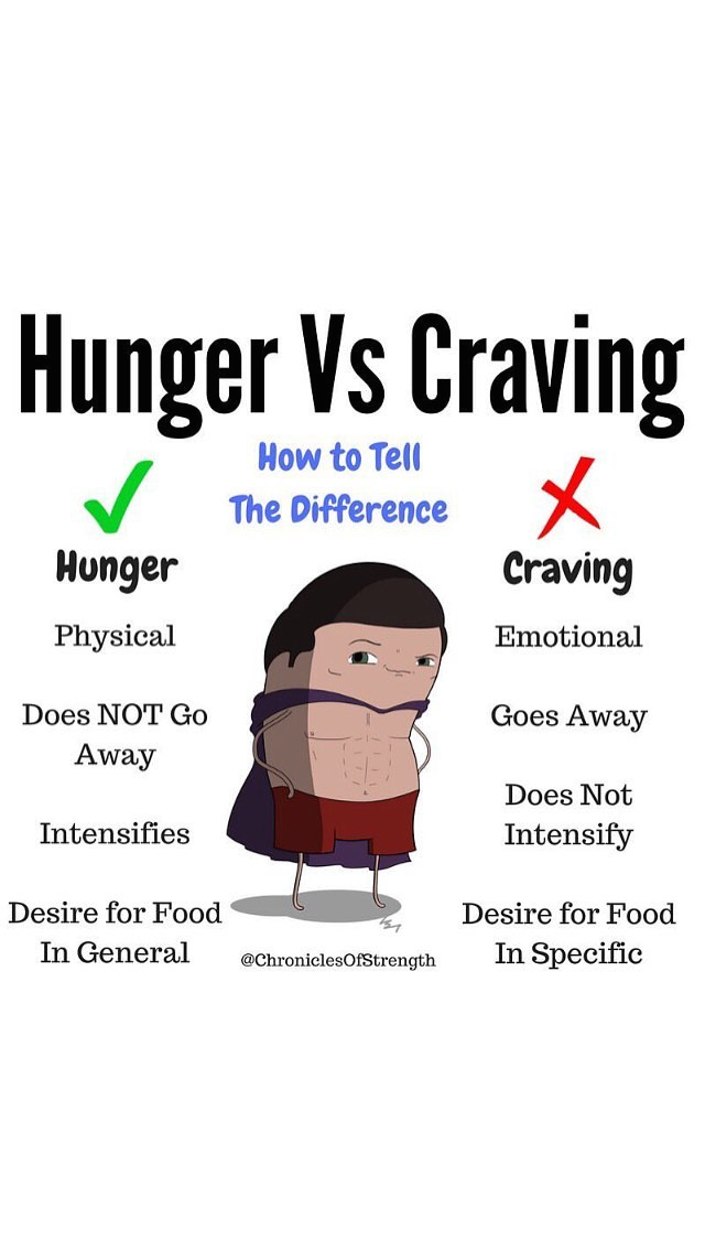 Hunger or craving?