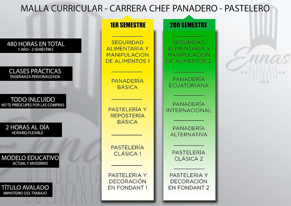 MALLA CARRERA CHEF PANADERO PASTELERO.pn