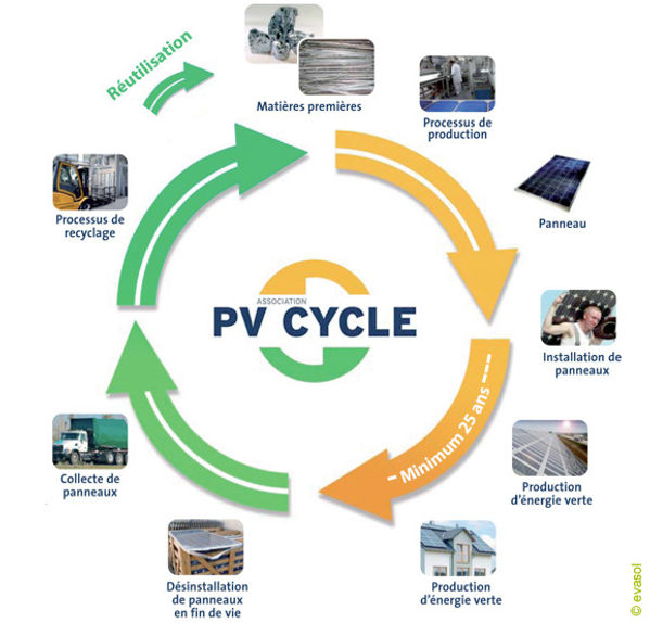 pv-cycle recyclage.jpg